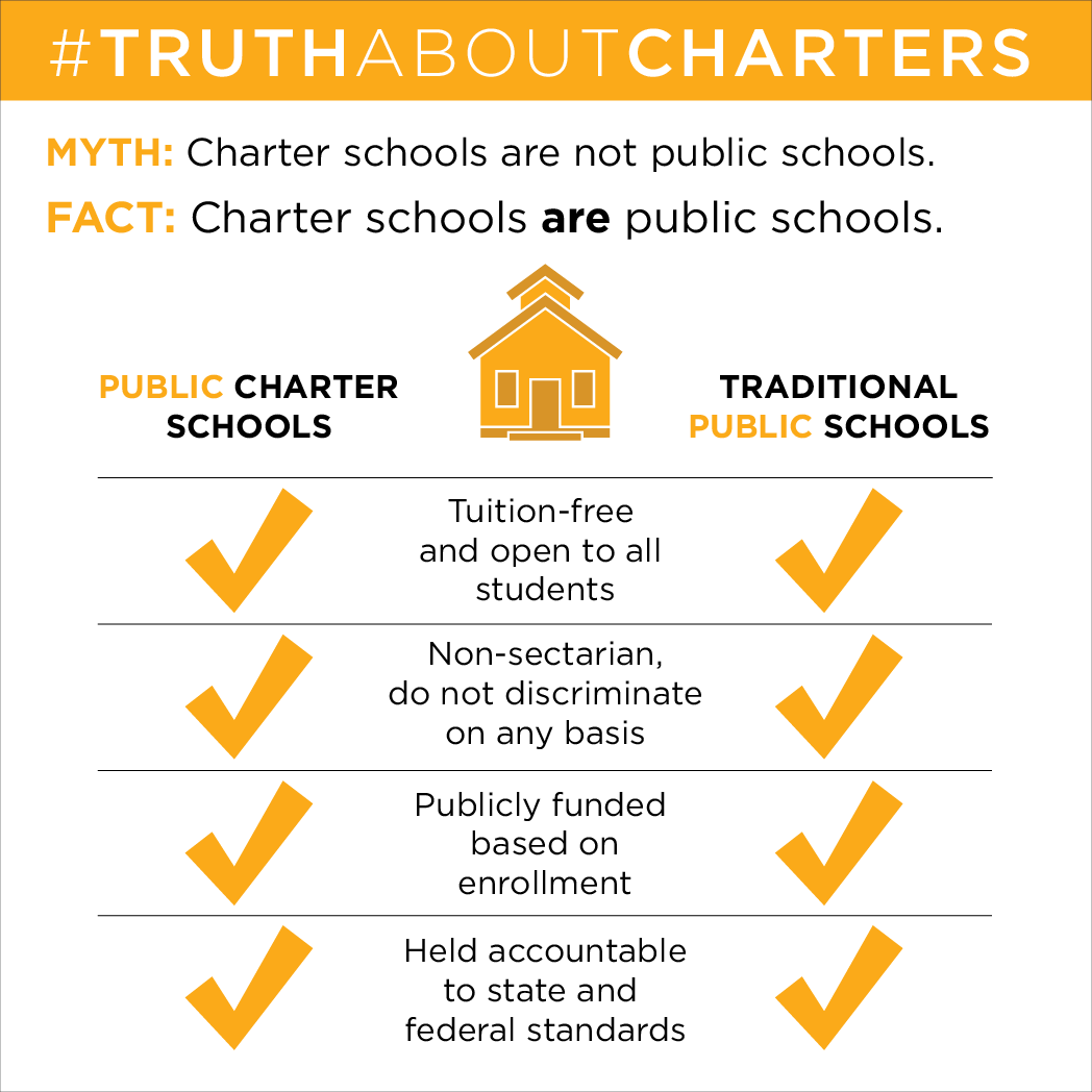 Truth about Charters